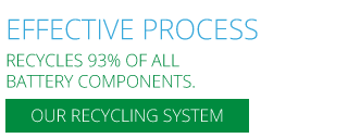 Effective Process | Recycles 93% of all battery components. | Our Recycling System